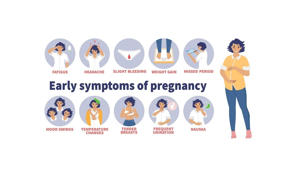 Early pregnancy signs